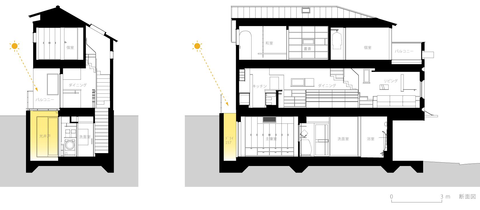 恵比寿N邸6-断面図