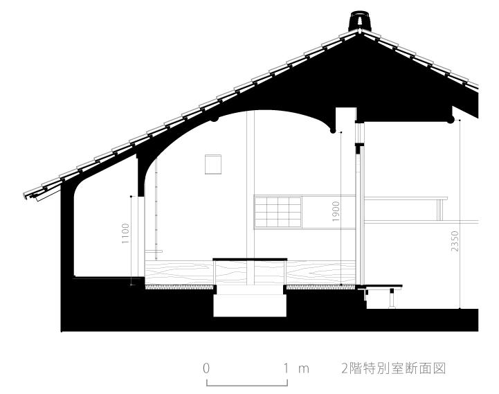 うさぎ屋8-2階特別室断面図