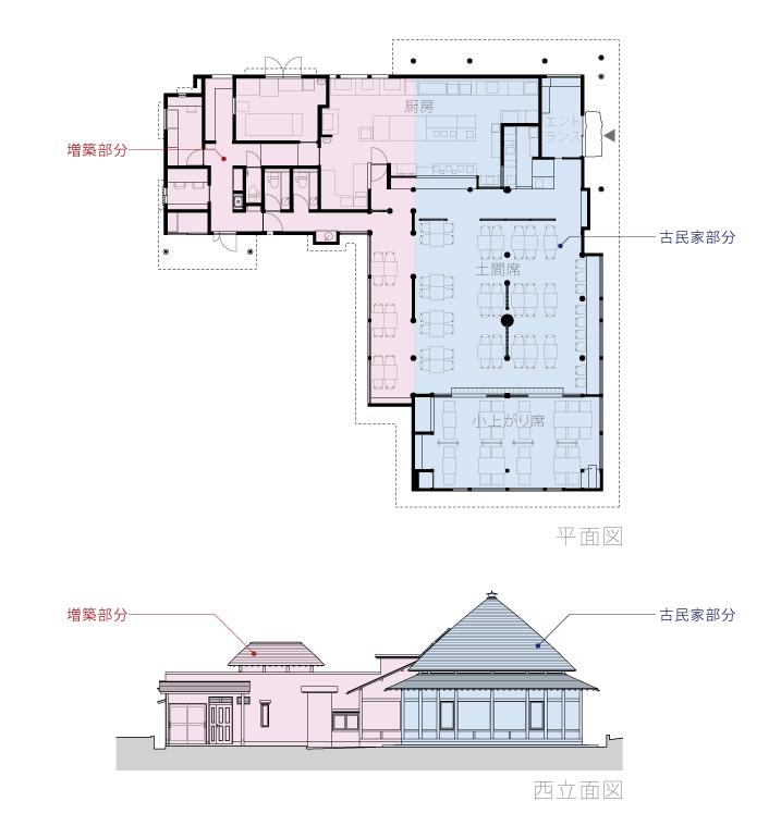 開都17-平面図立面図古民家の移築部分と増築部分