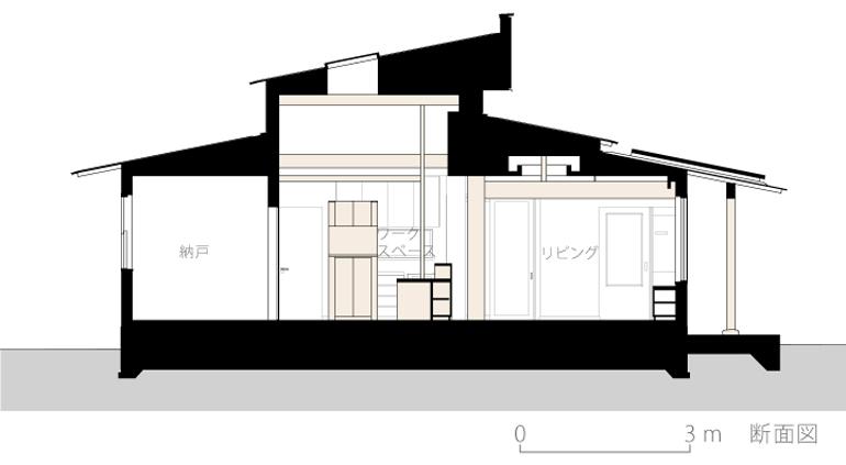 吉野ヶ里の家17-断面図