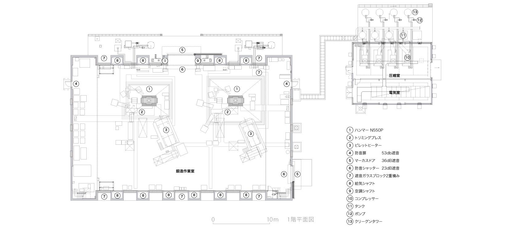 新鍛造工場7-1階平面図