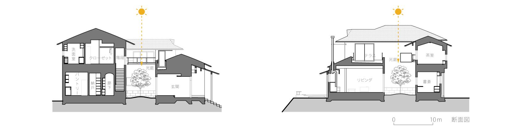 神奈川K邸8-断面図